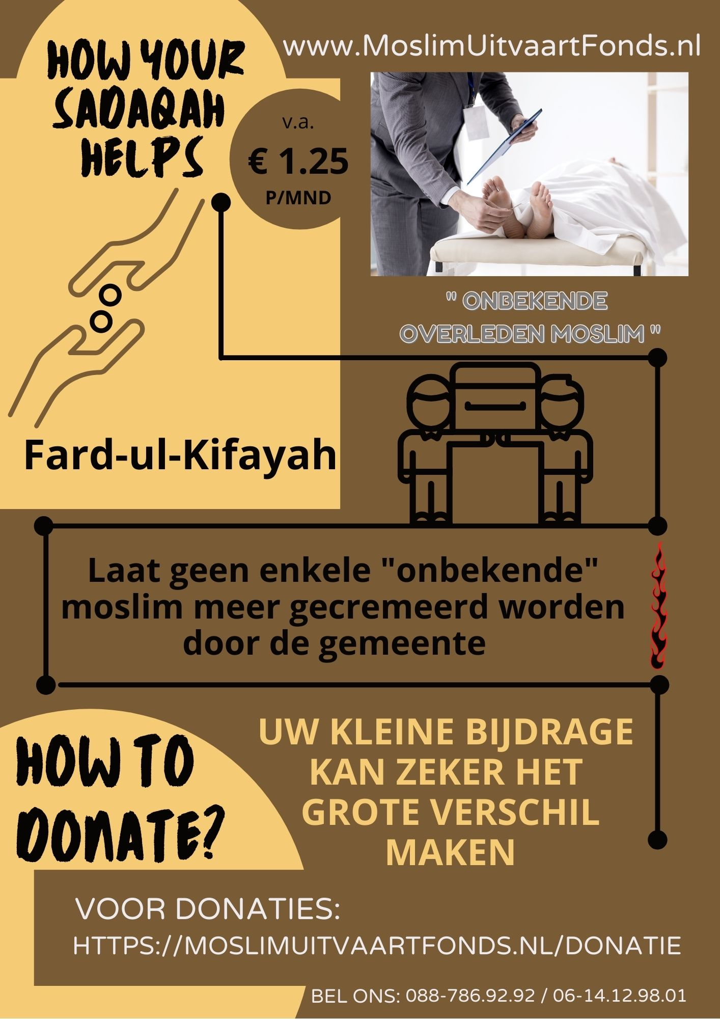 Maandelijkse donatie MUF